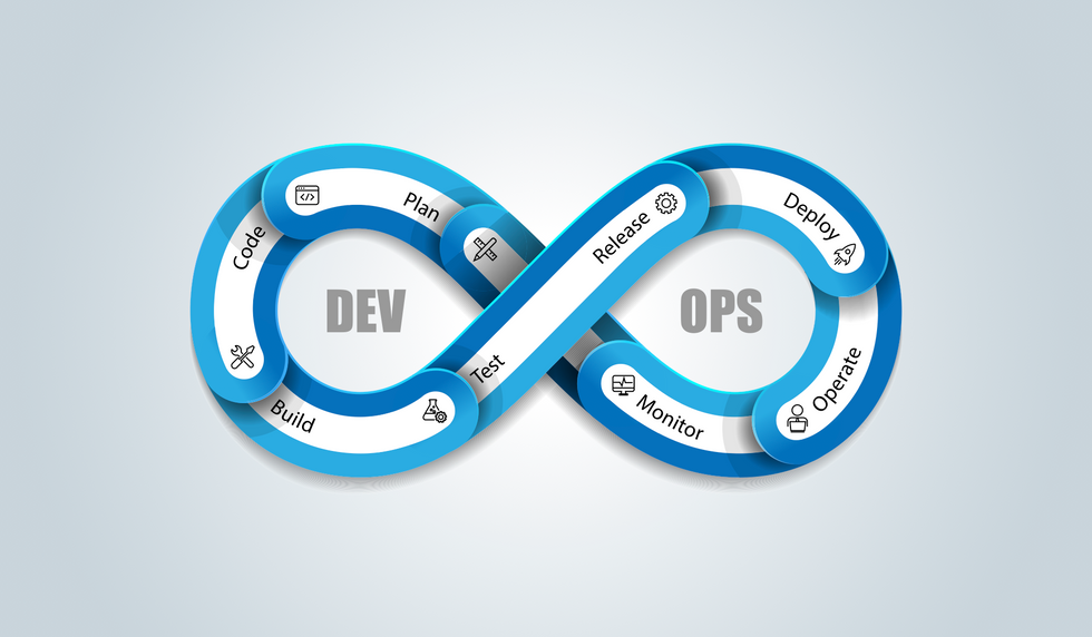 The DevOps methodology is about optimizing and automating processes, from development to production